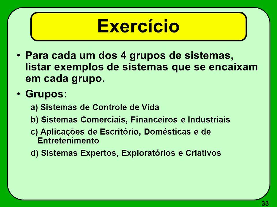 Exercício Para cada um dos 4 grupos de sistemas, listar exemplos de sistemas que se encaixam em cada grupo.
