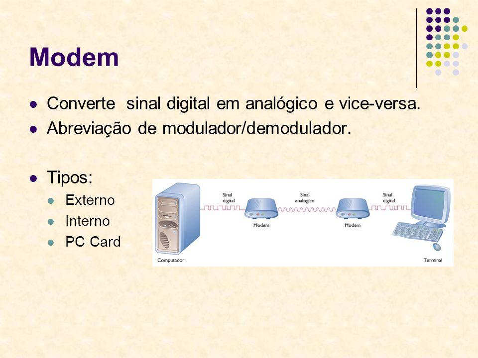 Modem Converte sinal digital em analógico e vice-versa.