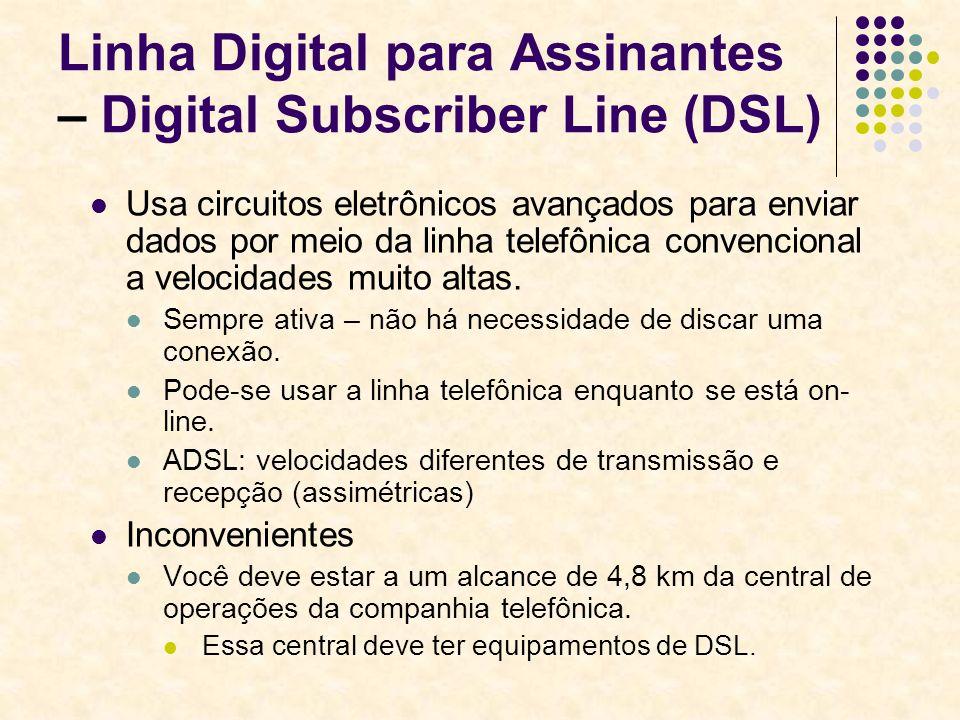 Linha Digital para Assinantes – Digital Subscriber Line (DSL)