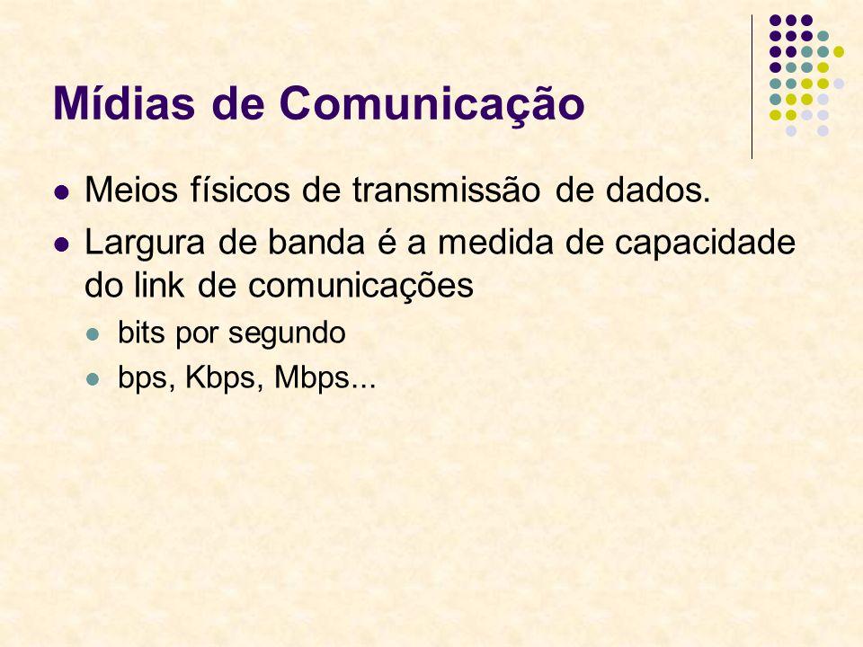 Mídias de Comunicação Meios físicos de transmissão de dados.