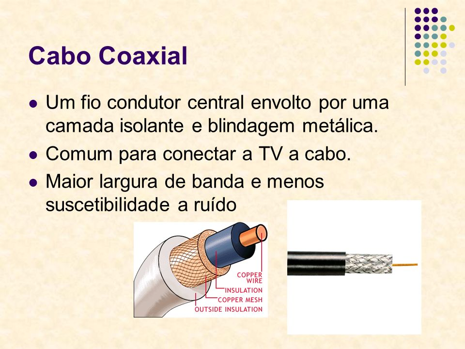 Cabo Coaxial Um fio condutor central envolto por uma camada isolante e blindagem metálica. Comum para conectar a TV a cabo.