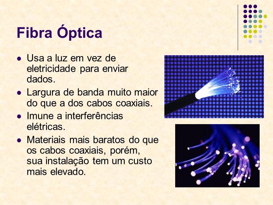 Fibra Óptica Usa a luz em vez de eletricidade para enviar dados.