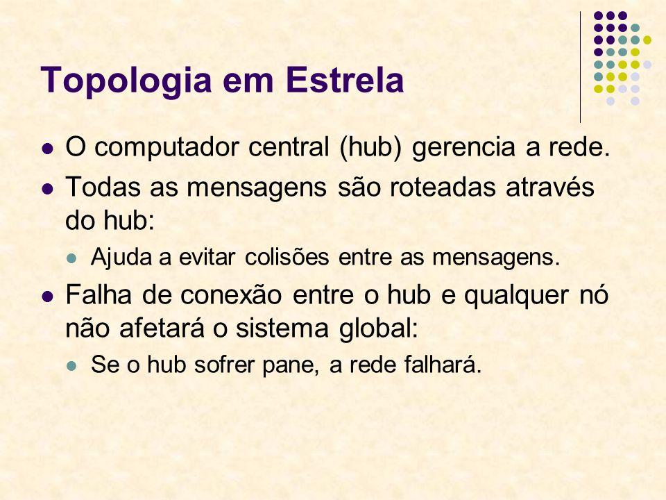 Topologia em Estrela O computador central (hub) gerencia a rede.