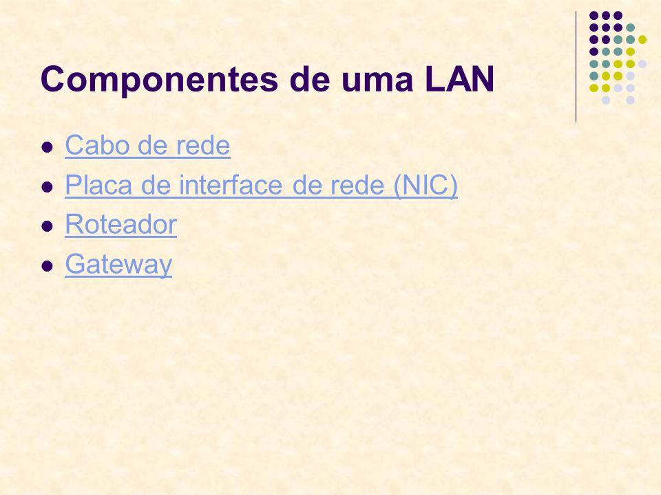 Componentes de uma LAN Cabo de rede Placa de interface de rede (NIC)