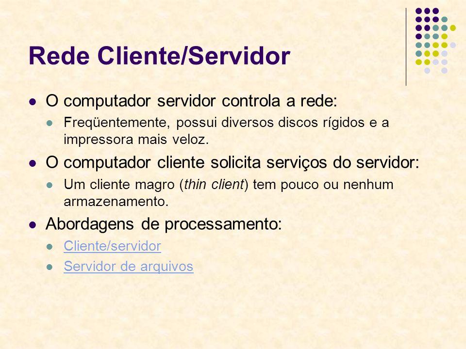 Rede Cliente/Servidor