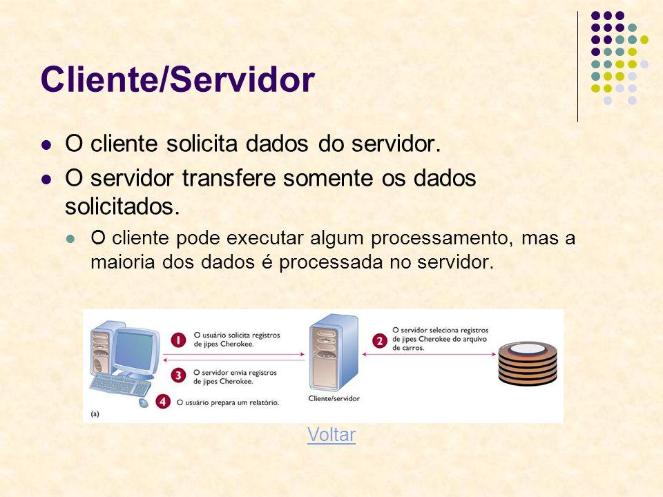 Cliente/Servidor O cliente solicita dados do servidor.