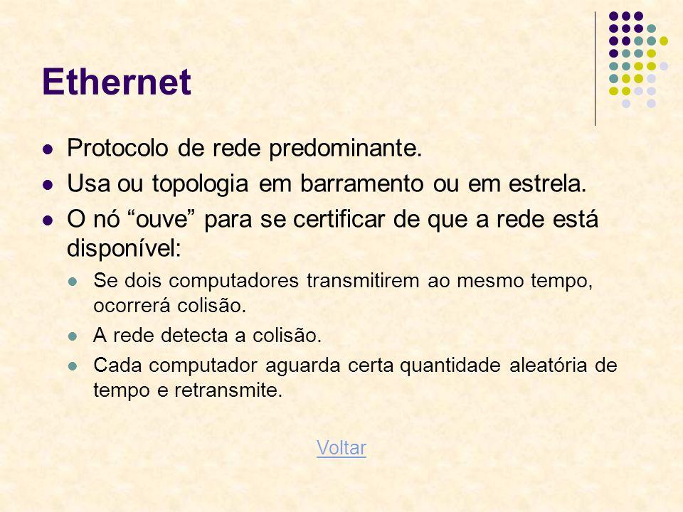 Ethernet Protocolo de rede predominante.
