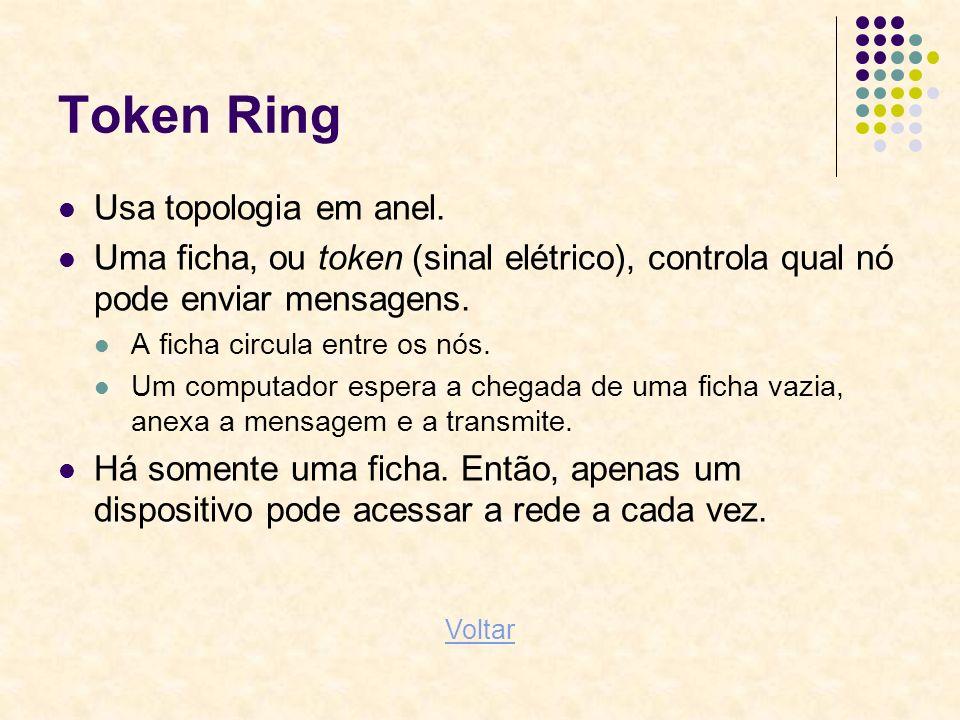 Token Ring Usa topologia em anel.