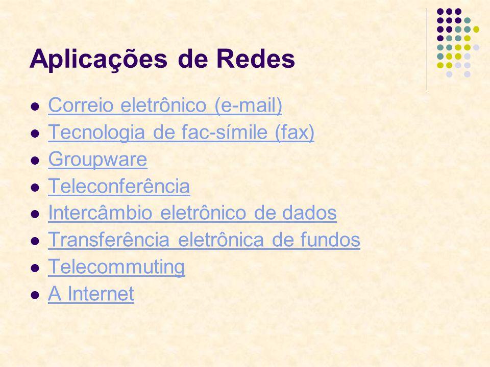 Aplicações de Redes Correio eletrônico (e-mail)