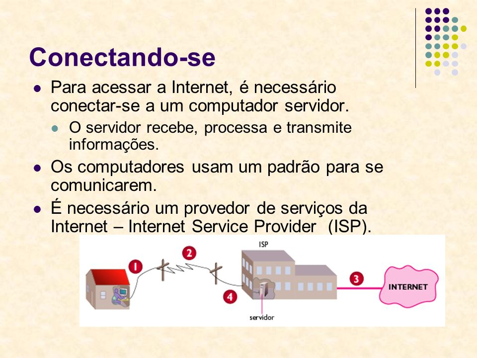 Conectando-se Para acessar a Internet, é necessário conectar-se a um computador servidor. O servidor recebe, processa e transmite informações.