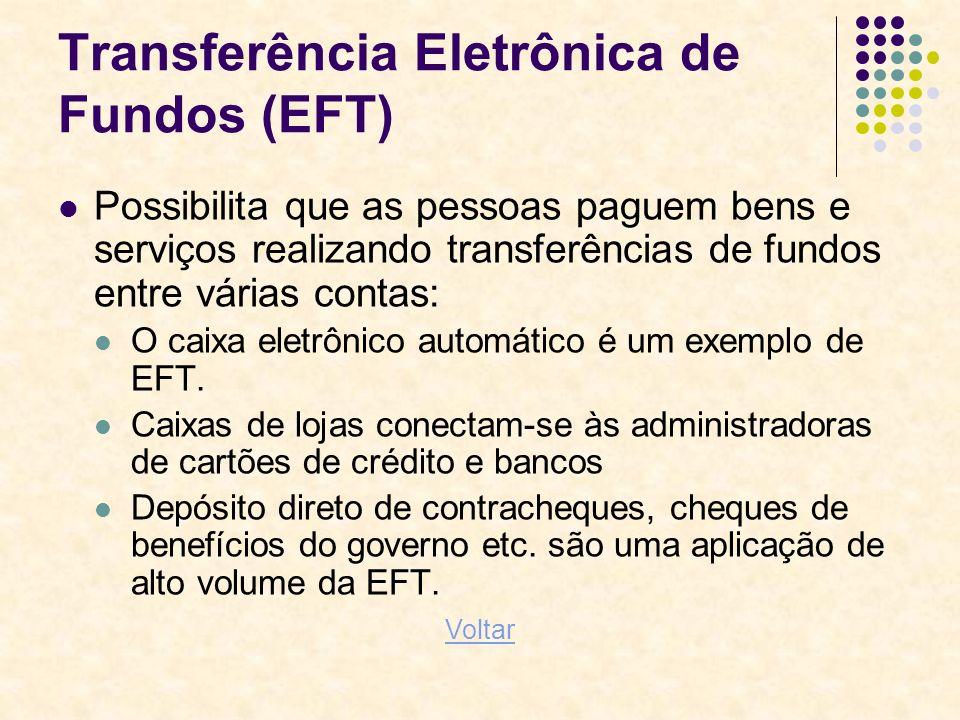 Transferência Eletrônica de Fundos (EFT)