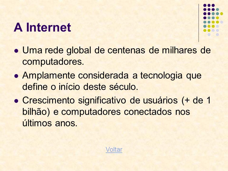 A Internet Uma rede global de centenas de milhares de computadores.