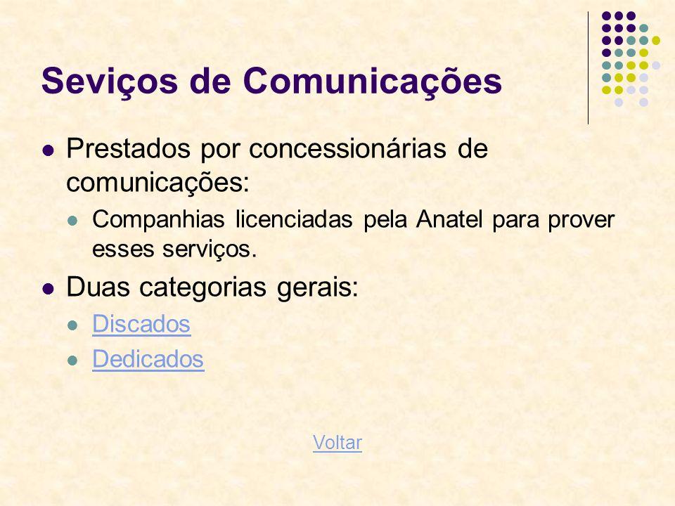 Seviços de Comunicações