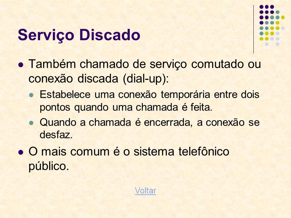 Serviço Discado Também chamado de serviço comutado ou conexão discada (dial-up):