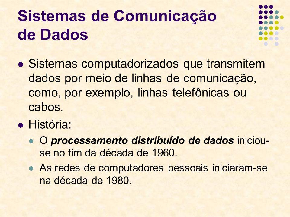 Sistemas de Comunicação de Dados