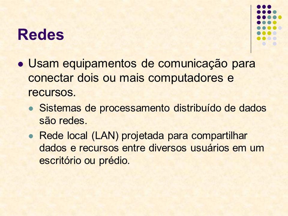 Redes Usam equipamentos de comunicação para conectar dois ou mais computadores e recursos. Sistemas de processamento distribuído de dados são redes.