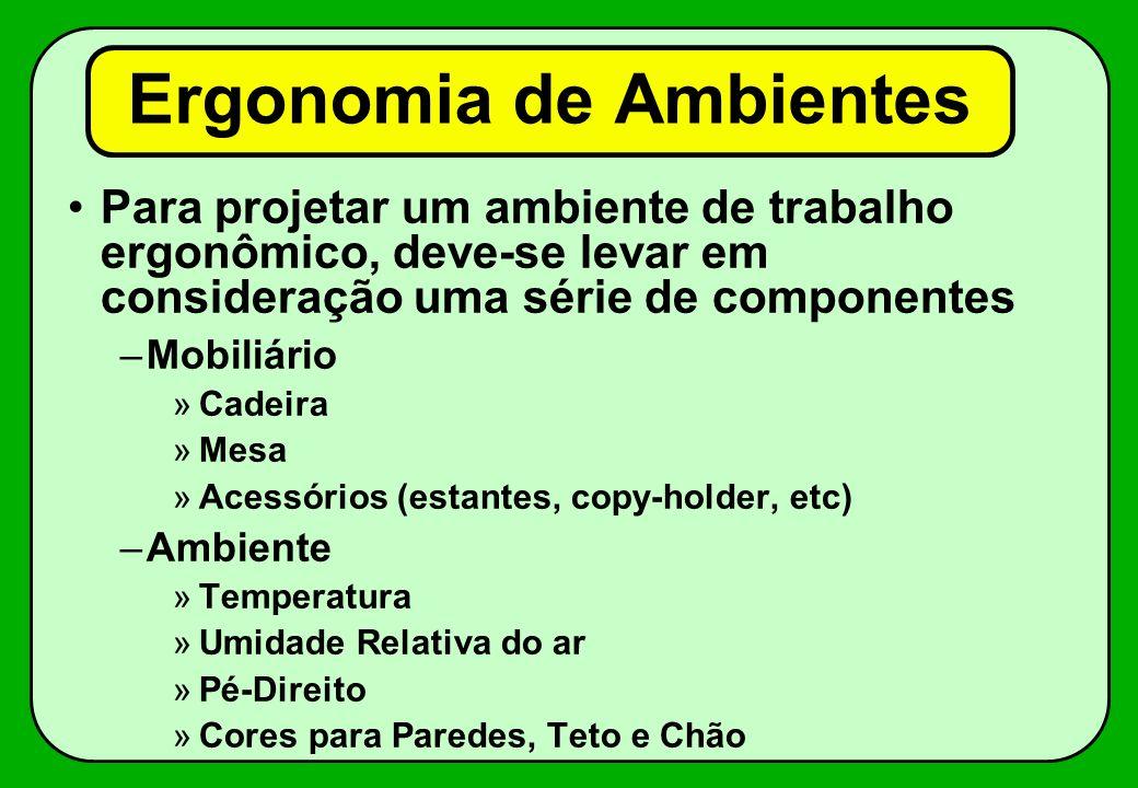 Ergonomia de Ambientes
