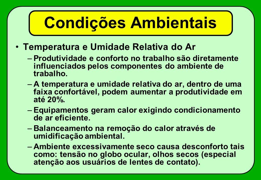 Condições Ambientais Temperatura e Umidade Relativa do Ar