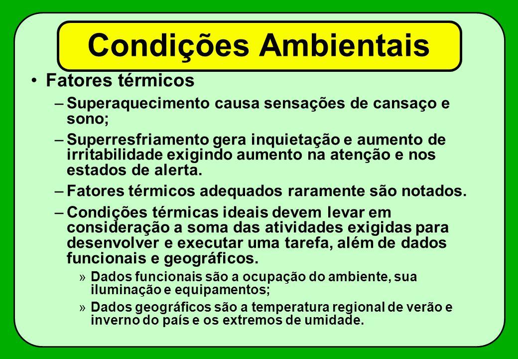 Condições Ambientais Fatores térmicos