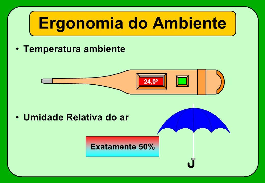 Ergonomia do Ambiente Temperatura ambiente Umidade Relativa do ar