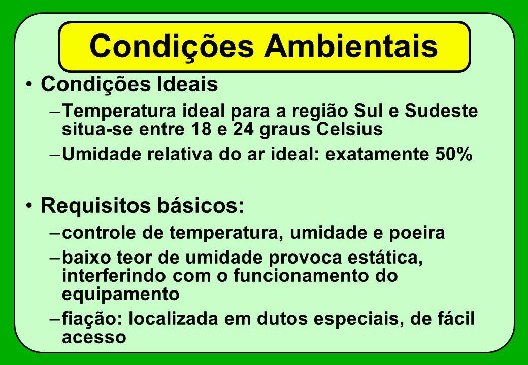 Condições Ambientais Condições Ideais Requisitos básicos: