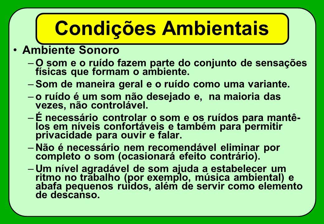 Condições Ambientais Ambiente Sonoro