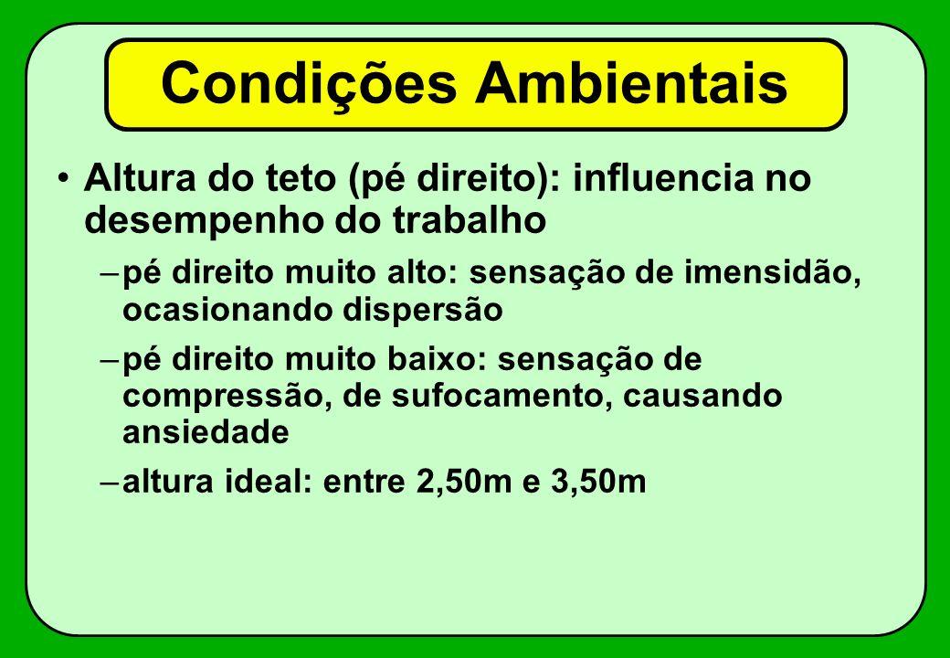Condições Ambientais Altura do teto (pé direito): influencia no desempenho do trabalho.