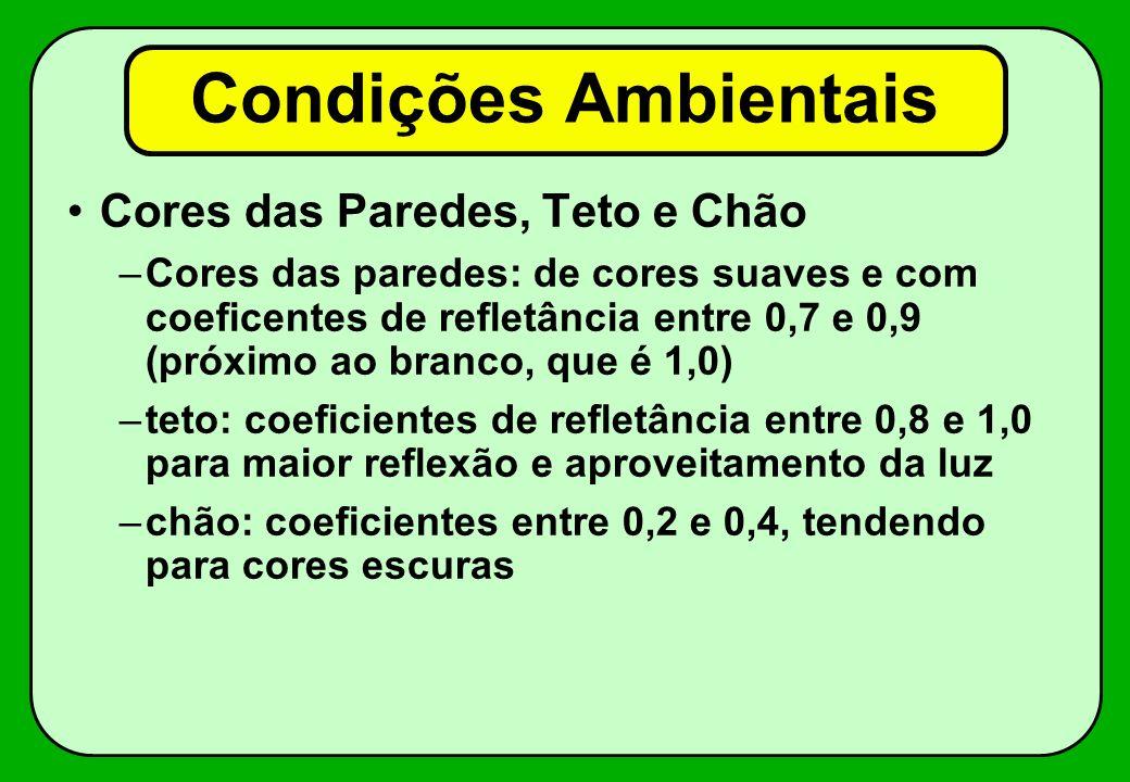 Condições Ambientais Cores das Paredes, Teto e Chão