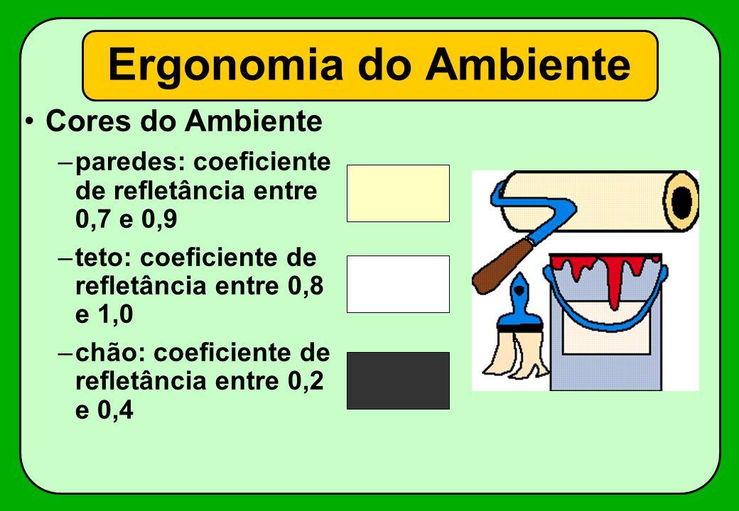 Ergonomia do Ambiente Cores do Ambiente