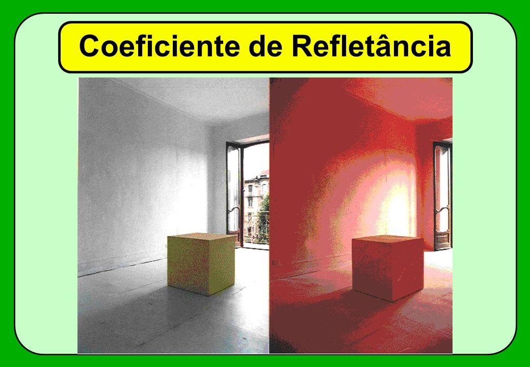 Coeficiente de Refletância