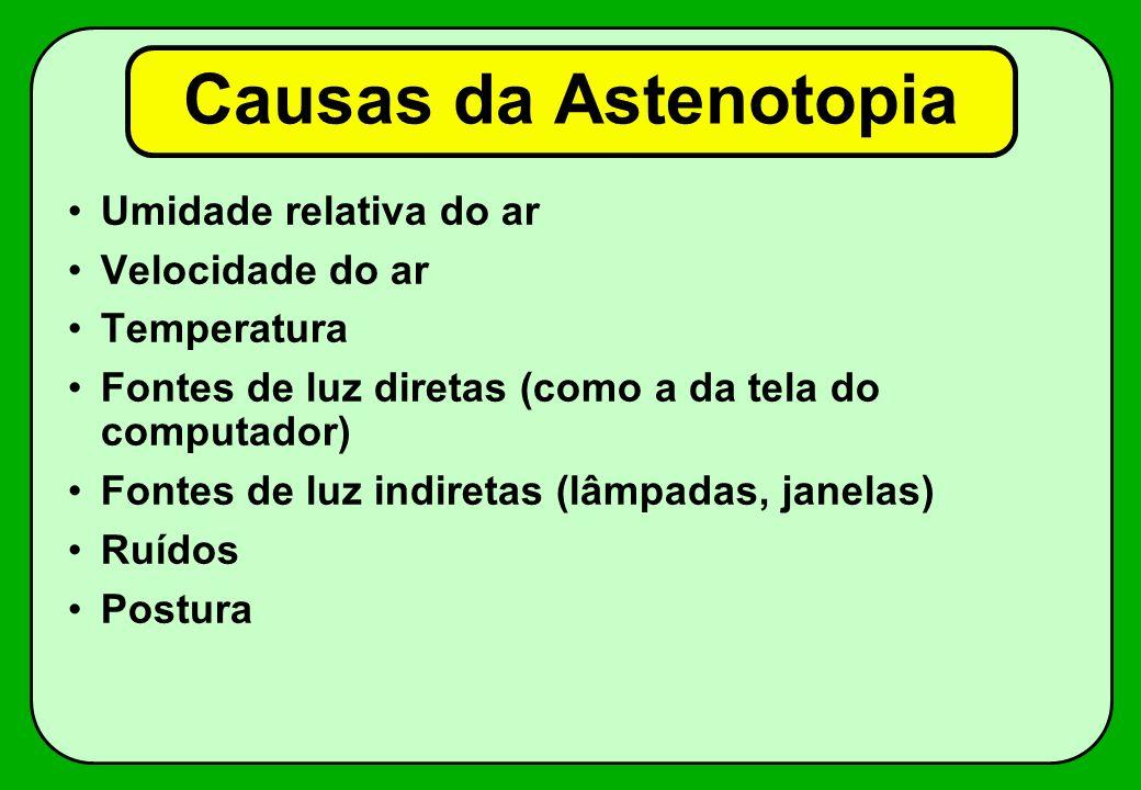 Causas da Astenotopia Umidade relativa do ar Velocidade do ar