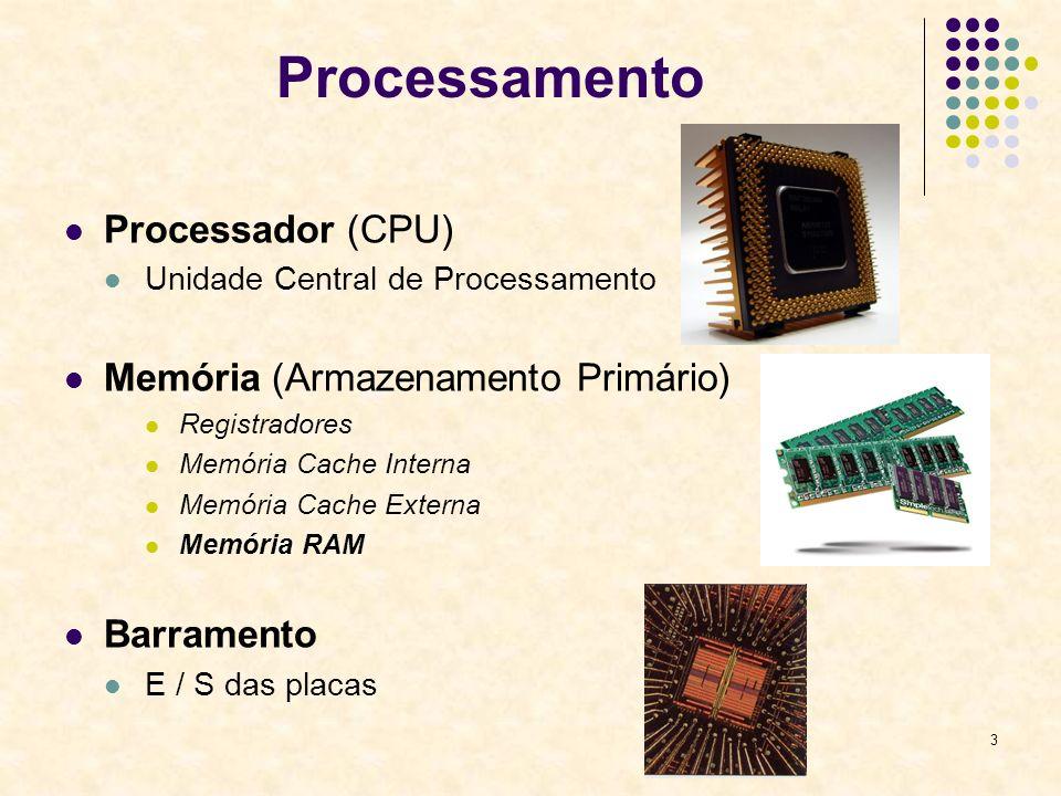 Processamento Processador (CPU) Memória (Armazenamento Primário)