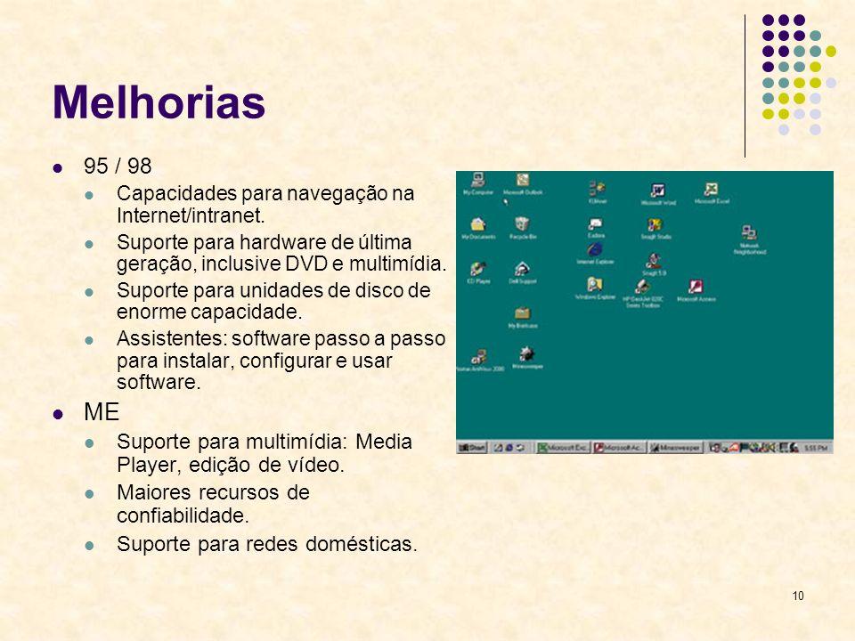 Melhorias 95 / 98. Capacidades para navegação na Internet/intranet. Suporte para hardware de última geração, inclusive DVD e multimídia.