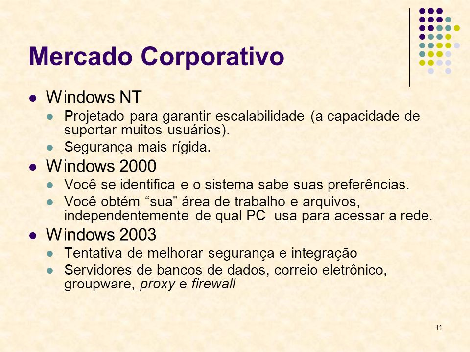 Mercado Corporativo Windows NT Windows 2000 Windows 2003