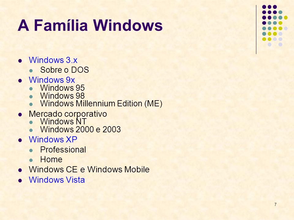 A Família Windows Windows 3.x Windows 9x Mercado corporativo