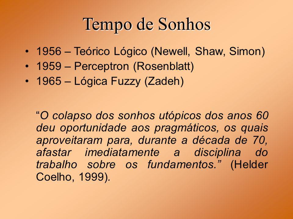 Tempo de Sonhos 1956 – Teórico Lógico (Newell, Shaw, Simon)