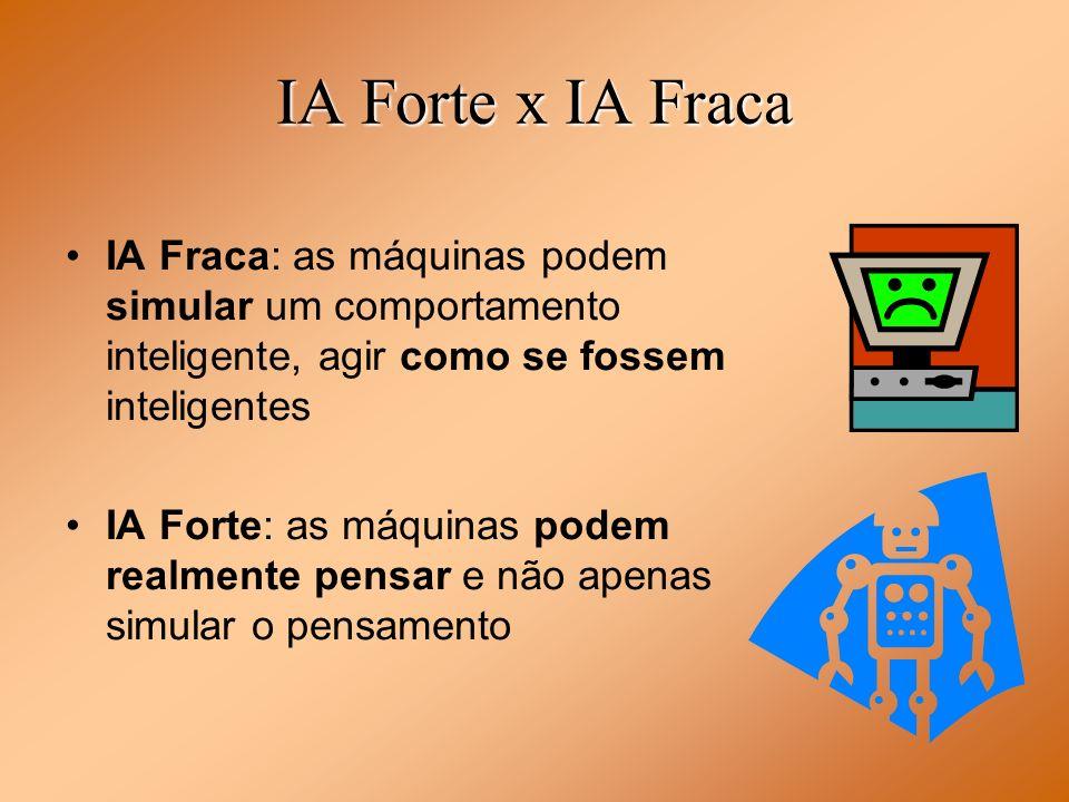 IA Forte x IA Fraca IA Fraca: as máquinas podem simular um comportamento inteligente, agir como se fossem inteligentes.