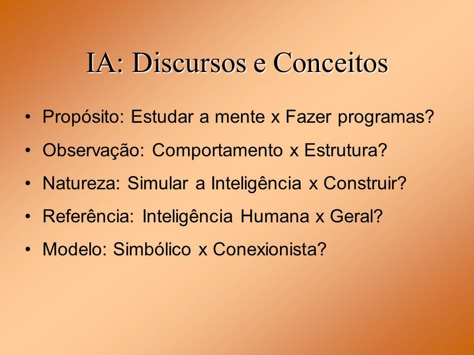 IA: Discursos e Conceitos