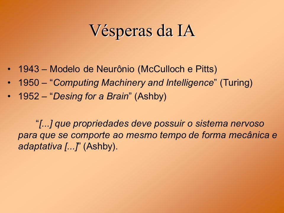 Vésperas da IA 1943 – Modelo de Neurônio (McCulloch e Pitts)