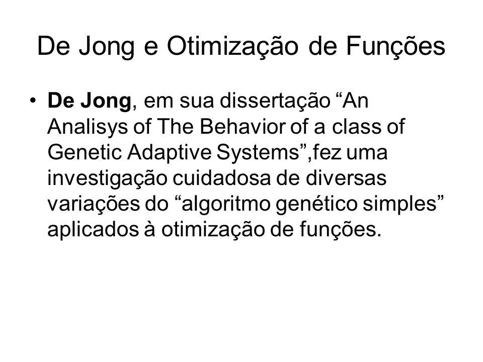 De Jong e Otimização de Funções