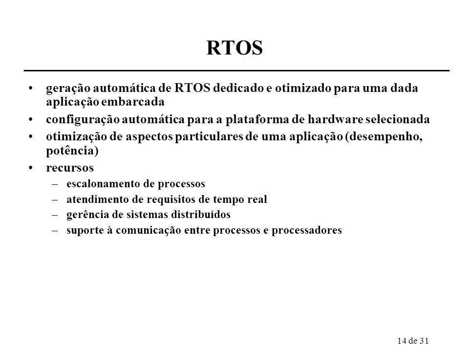 RTOS geração automática de RTOS dedicado e otimizado para uma dada aplicação embarcada.