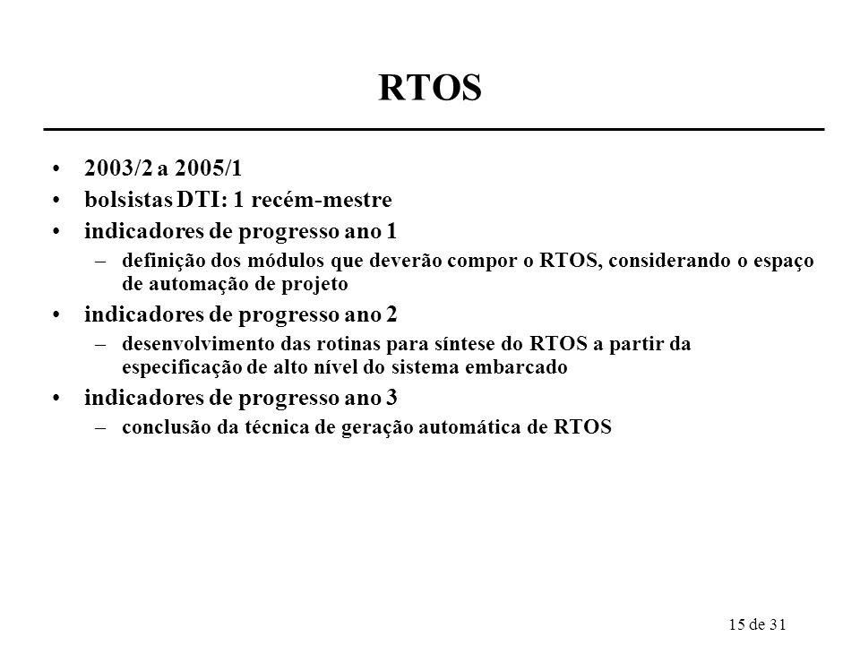 RTOS 2003/2 a 2005/1 bolsistas DTI: 1 recém-mestre