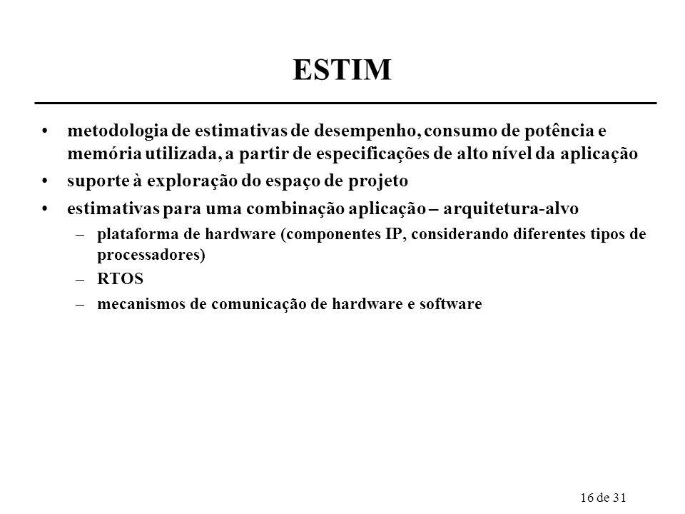 ESTIM metodologia de estimativas de desempenho, consumo de potência e memória utilizada, a partir de especificações de alto nível da aplicação.