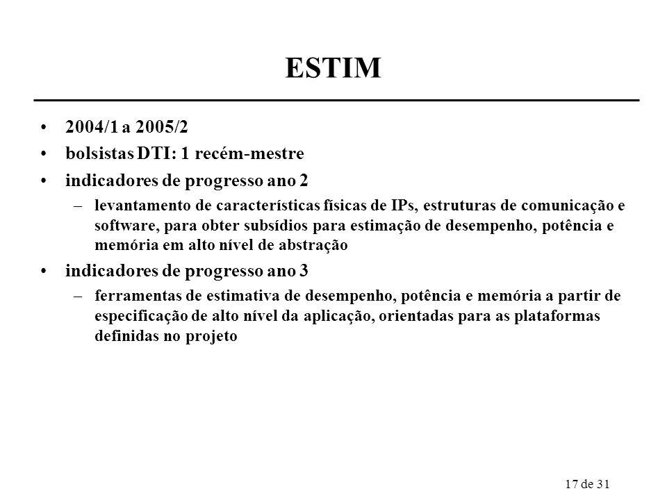 ESTIM 2004/1 a 2005/2 bolsistas DTI: 1 recém-mestre