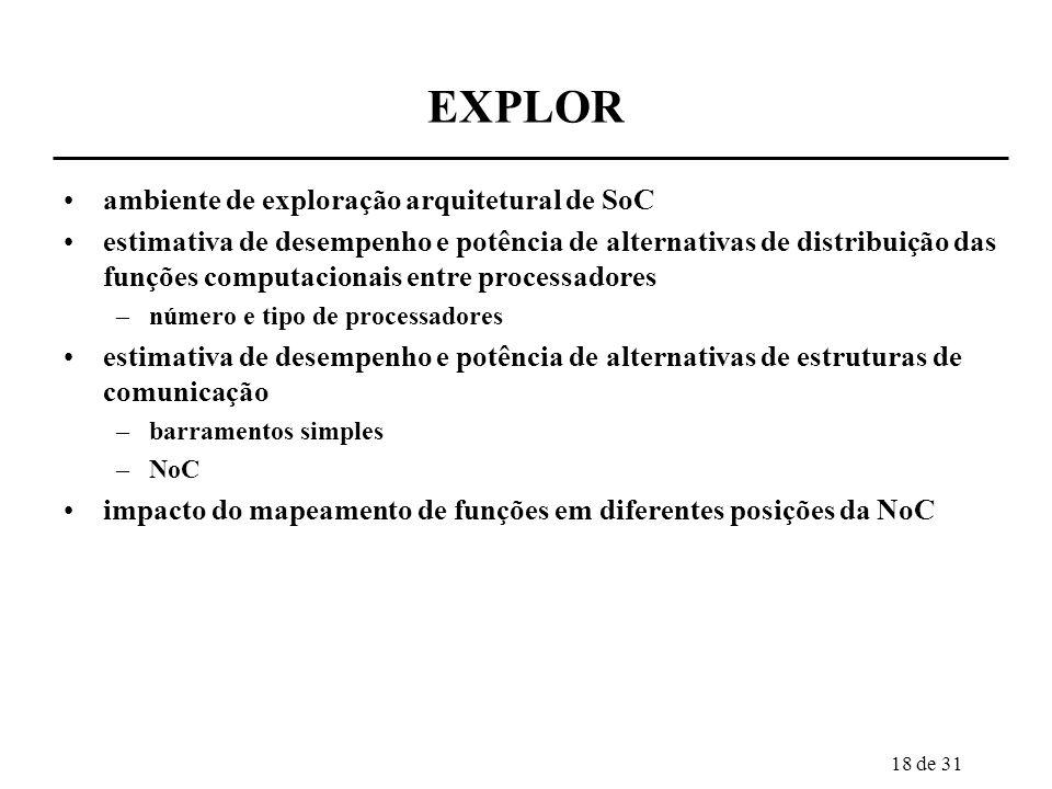 EXPLOR ambiente de exploração arquitetural de SoC