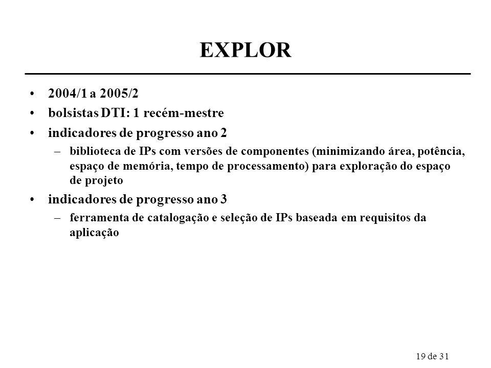 EXPLOR 2004/1 a 2005/2 bolsistas DTI: 1 recém-mestre