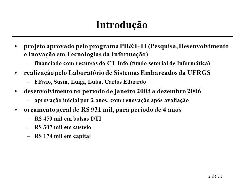 Introdução projeto aprovado pelo programa PD&I-TI (Pesquisa, Desenvolvimento e Inovação em Tecnologias da Informação)