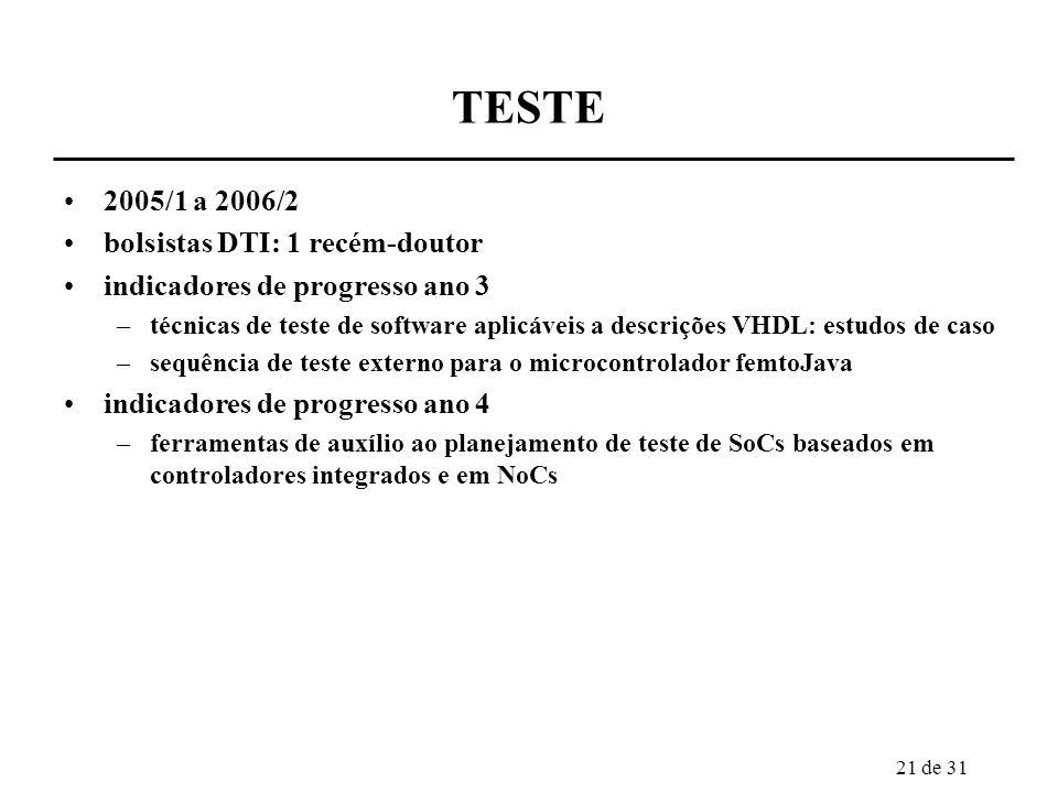 TESTE 2005/1 a 2006/2 bolsistas DTI: 1 recém-doutor