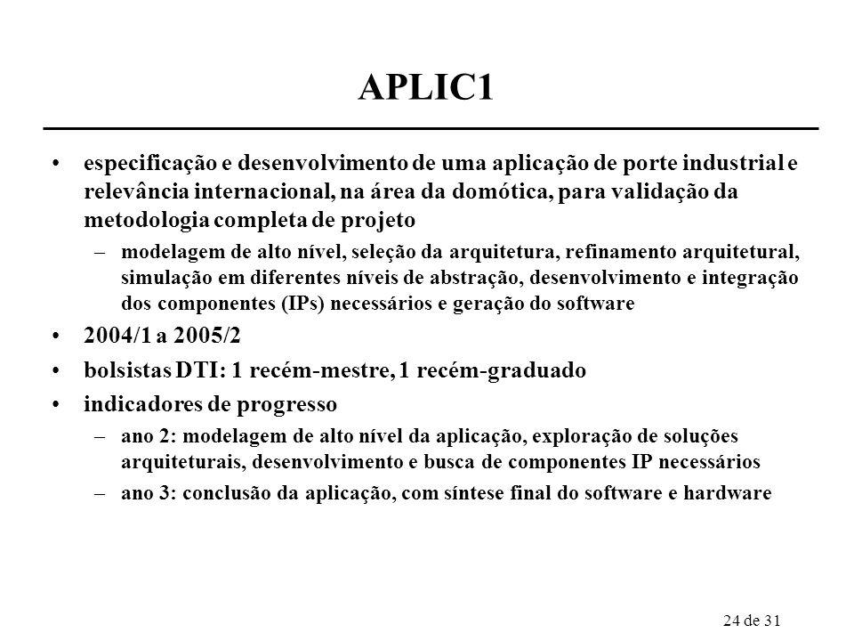 APLIC1
