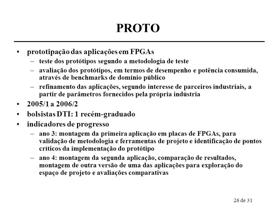 PROTO prototipação das aplicações em FPGAs 2005/1 a 2006/2